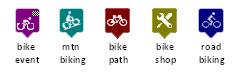 bike map symbols